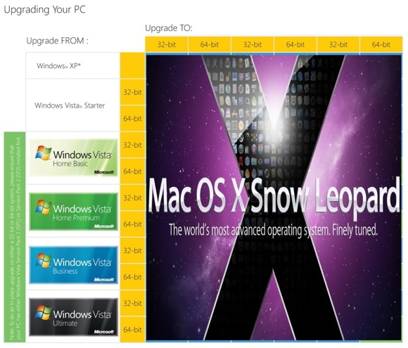 windows-upgrade-chart_Mac_OS_3